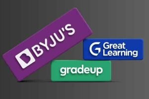 Byju's in talks to acquire Great Learning and Gradeup for $400 Mn